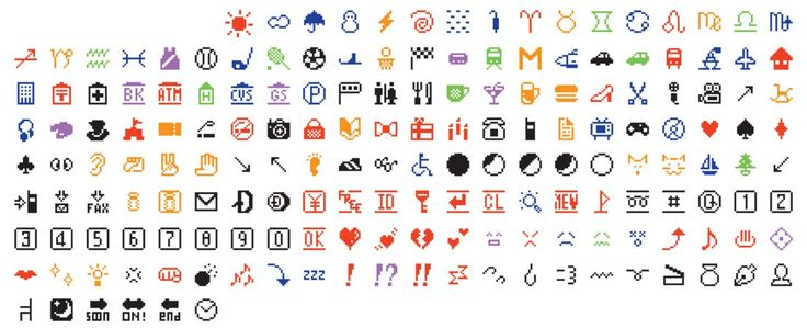 The Original Emoji Set Has Been Added to The Museum of Modern Art's Collection