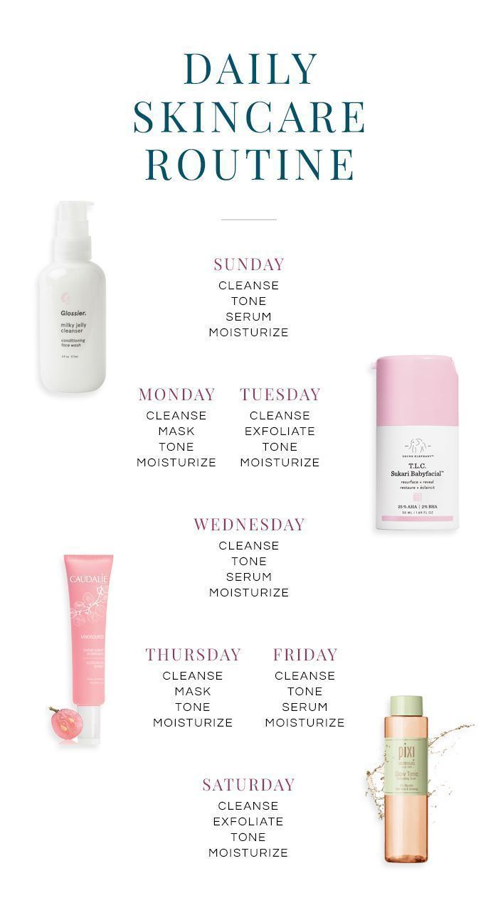 Construct The Perfect Skin Care Regimen Later Recommended Products For Your Skin Concerns And Needs Tote Up You Skin Care Skin Routine Daily Skin Care Routine