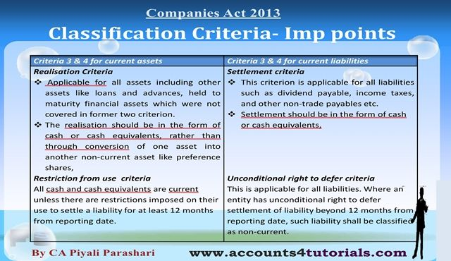 28 best Indian Companies Act 2013 images on Pinterest Indian, Html