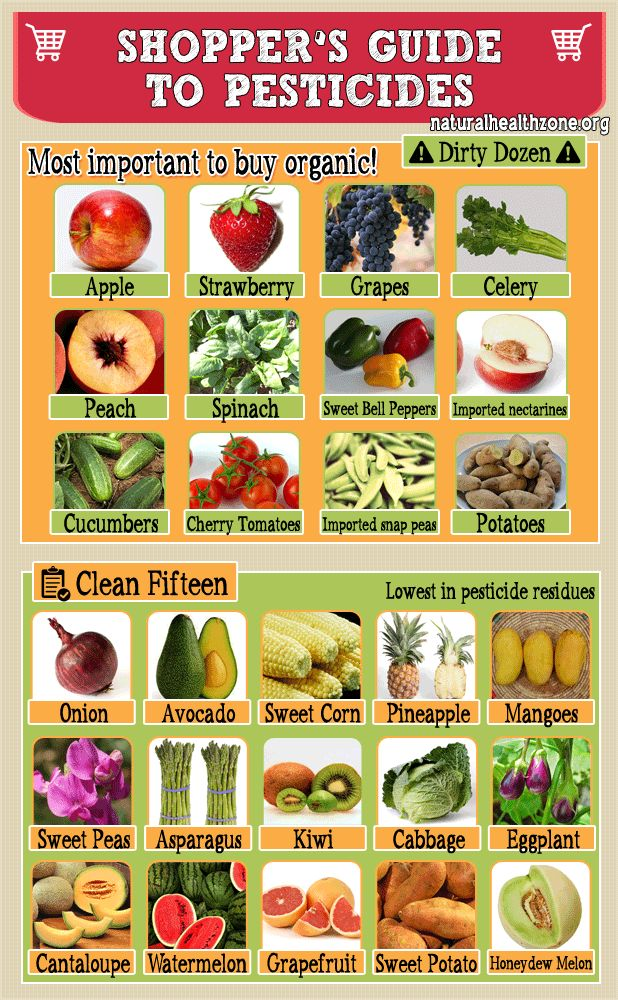 Shopper's Guide To Pesticides►►http://herbs-info.com/blog/shoppers-guide-to-pesticides/?i=p