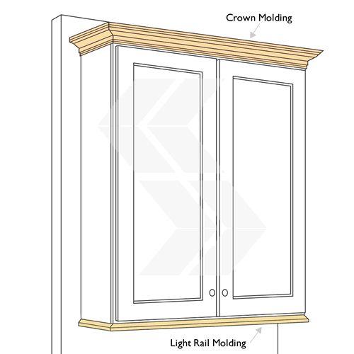 Kitchen Cabinet Light Rail Installation