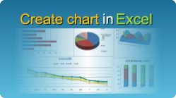 Create Excel charts inside a worksheet in C#, VB.NET, Java, PHP, C++ and other programming languages! #Excel #Chart #Worksheet #CSharp #VBNET #Java #PHP #CPlusPlus