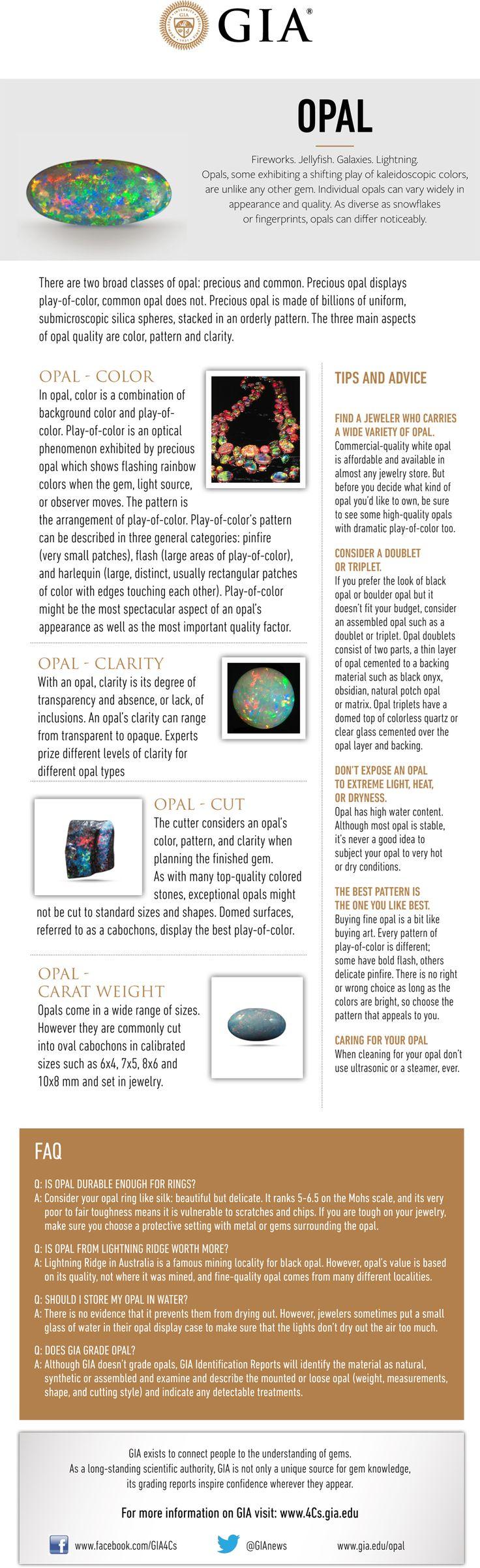 Opal Buying Guide. GIA (111214)