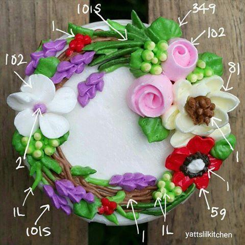 belanja cerita nozel cap #wilton satu #pipingtips #wiltoncakes #cakedecorating #caketutorial