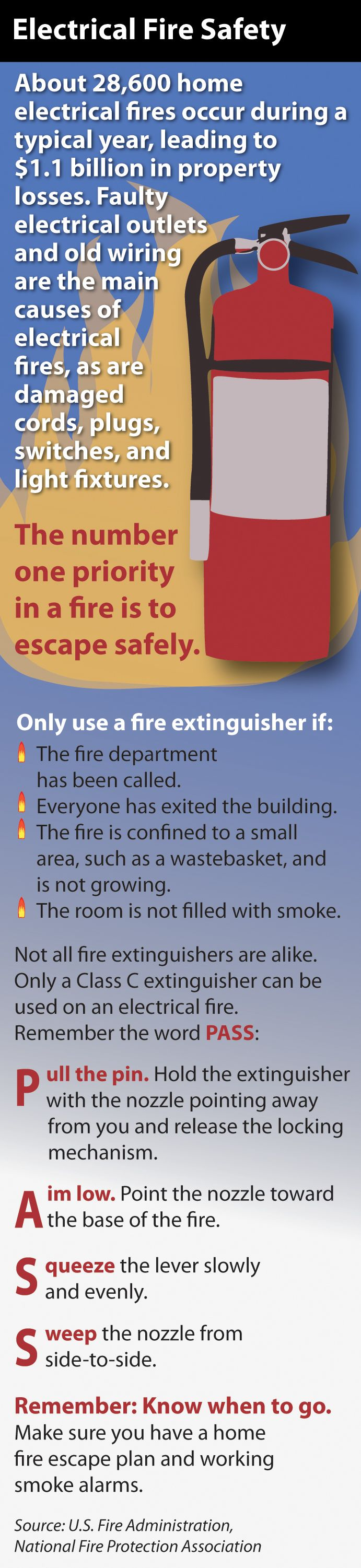 Remember the word PASS when operating a #fireextinguisher: Pull the pin. Aim low. Squeeze. Sweep.