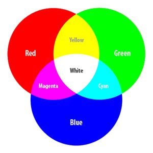 Medial Primary Colors Red Green Blue And Yellow A