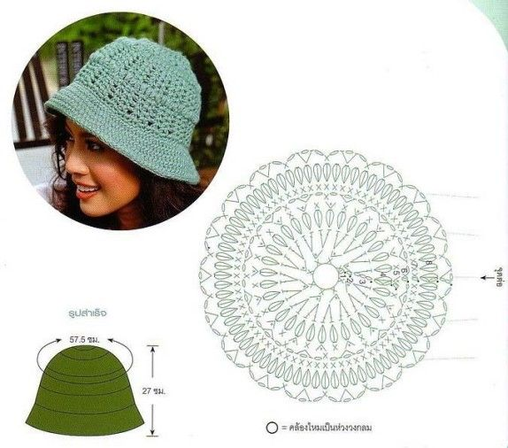 205 best chinese crochet images on pinterest crochet tops hat with diagrams ccuart Image collections
