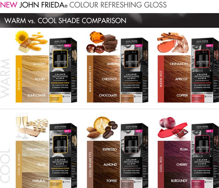 Colour Refreshing Gloss Precision Foam Colour Of John