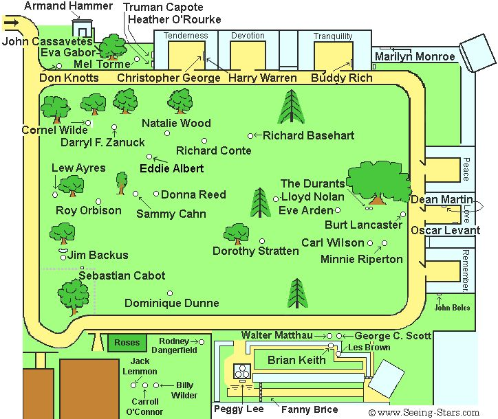 Westwood Village Memorial Park Cemetery, a map to the stars final resting place