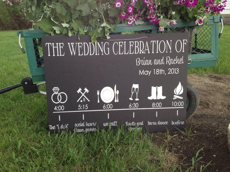 Wedding Reception Timeline Sign