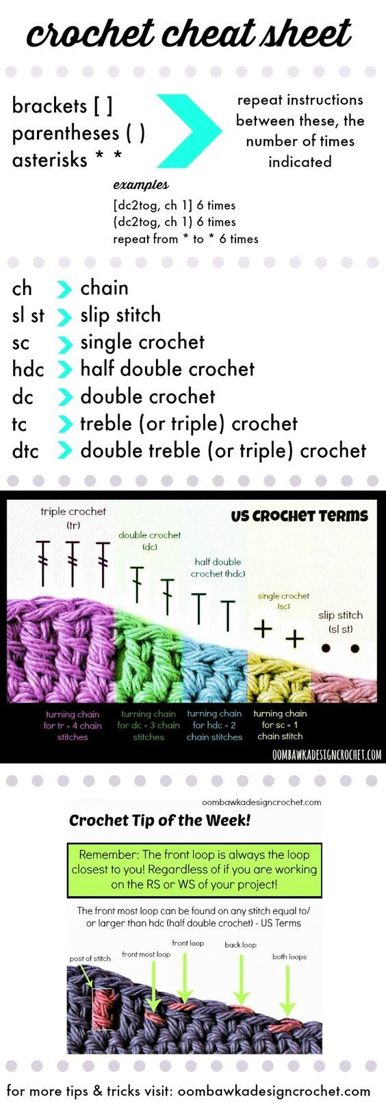Need a Crochet Cheat Sheet? Try this one on for size! You can click this image to enlarge it and please PIN to share it with others. More tips, tricks, tutorials and links you might want to ...