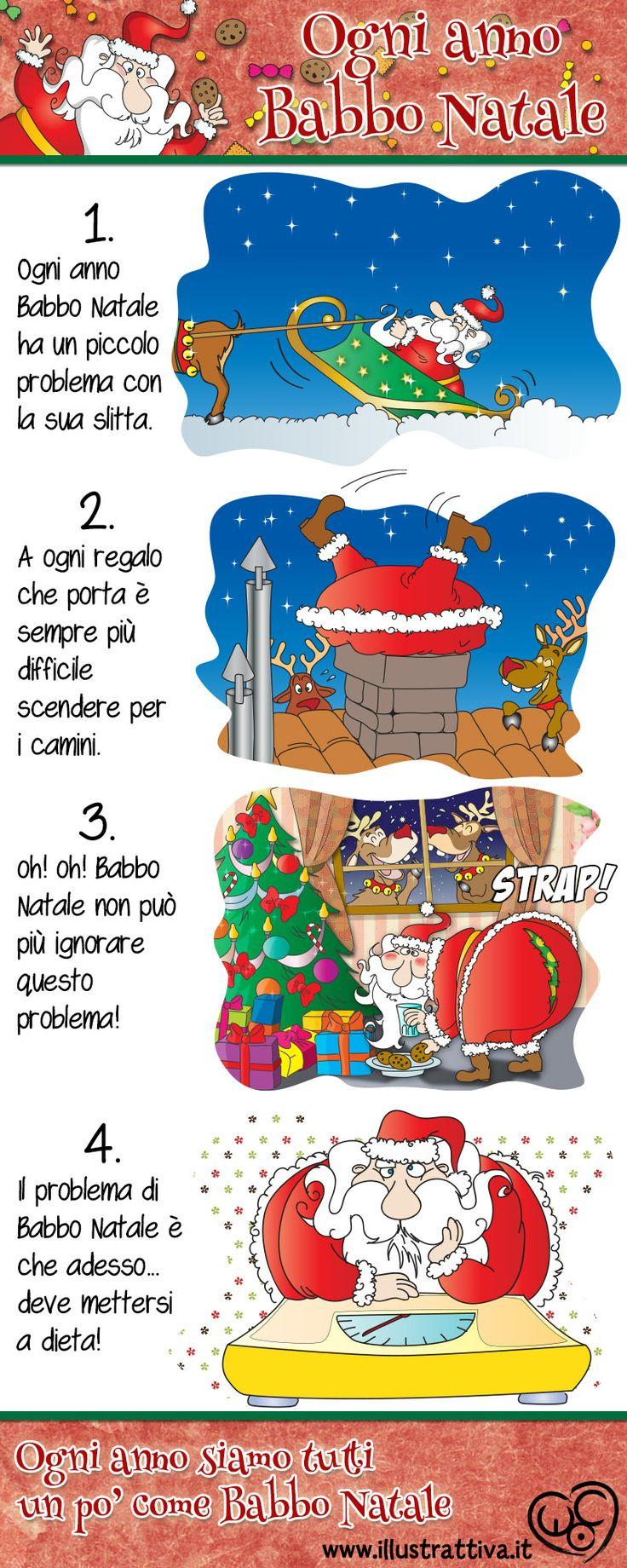"""""""Ogni anno Babbo Natale"""". Qual'è il misterioso problema di Babbo #Natale? Tutta la storia completa in questo fumetto per bambini. Seguimi su https://www.facebook.com/IllustrAttiva"""