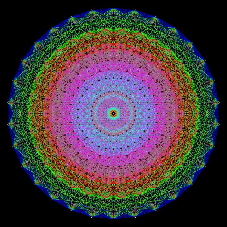 Lie algebra E8: http://en.wikipedia.org/wiki/Lie_algebra http://en.wikipedia.org/wiki/E8_(mathematics)