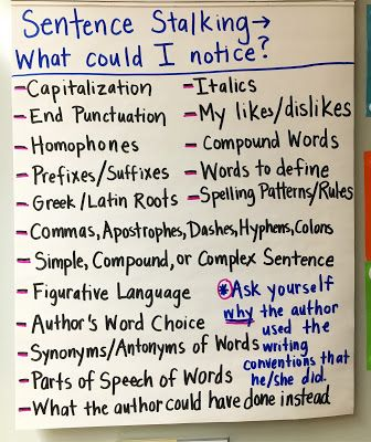 Sentence Stalking Anchor Chart for using Mentor Sentences in Word Study