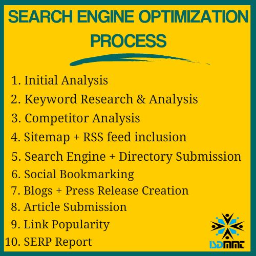 While methodologies change with the times, #search #engine #optimization #techniques generally produce favorable and organic results in response to search engine requests. Below are some of the most common terms also used to refer to #SEM #process: http://www.isdmmt.com #isdmmt