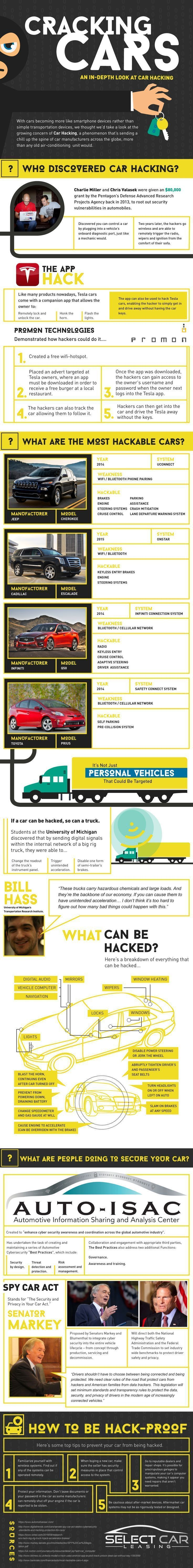 Cool cool awesome nice Car Cracking #Infographic #Cars #Hacks...  Latest Infographics...  Cars World