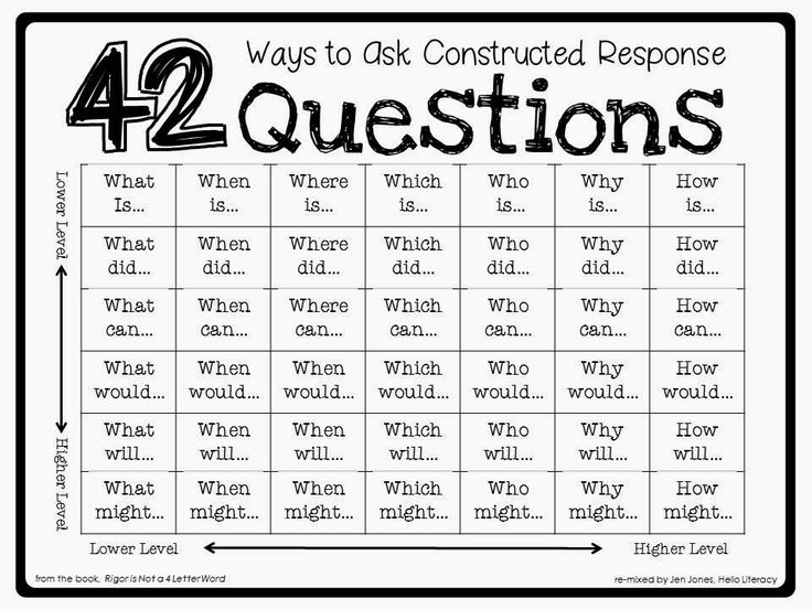 42 Ways Students Can Ask Constructed Response Questions...from the book, Rigor is Not a 4-Letter Word