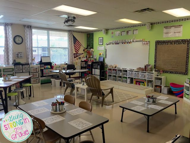 "Going Strong in 2nd Grade: I ""Fixer Upper(ed)"" by Classroom!! Classroom Reveal 2016"