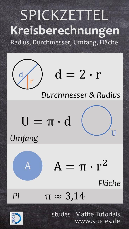 Kreisberechnungen Spicker: Formeln für Radius, Du…