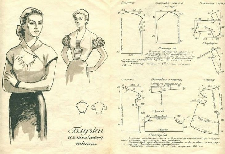 Очень простые выкройки блузок