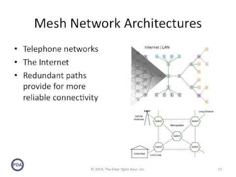Lecture 35: Network Architecture....Communications networks can use many different ways to connect users - star networks, bus networks and ring networks. This video gives an overview of them and discusses some of the networks that have used them.