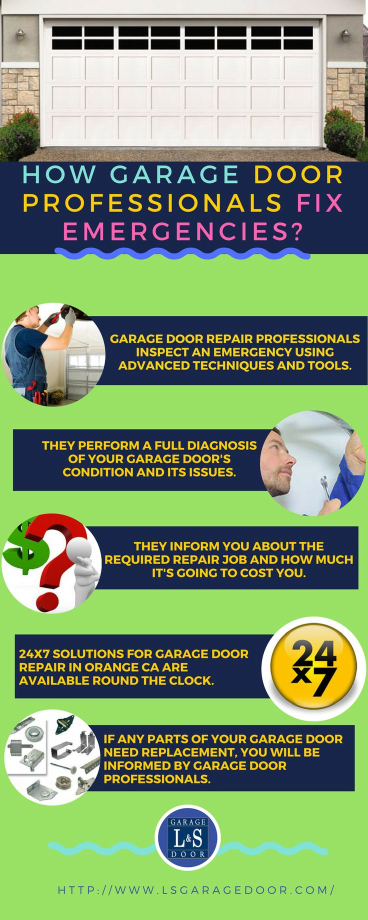 Know! How Garage Door Professionals Fix Emegencies? This Might Help You To  Repair Your