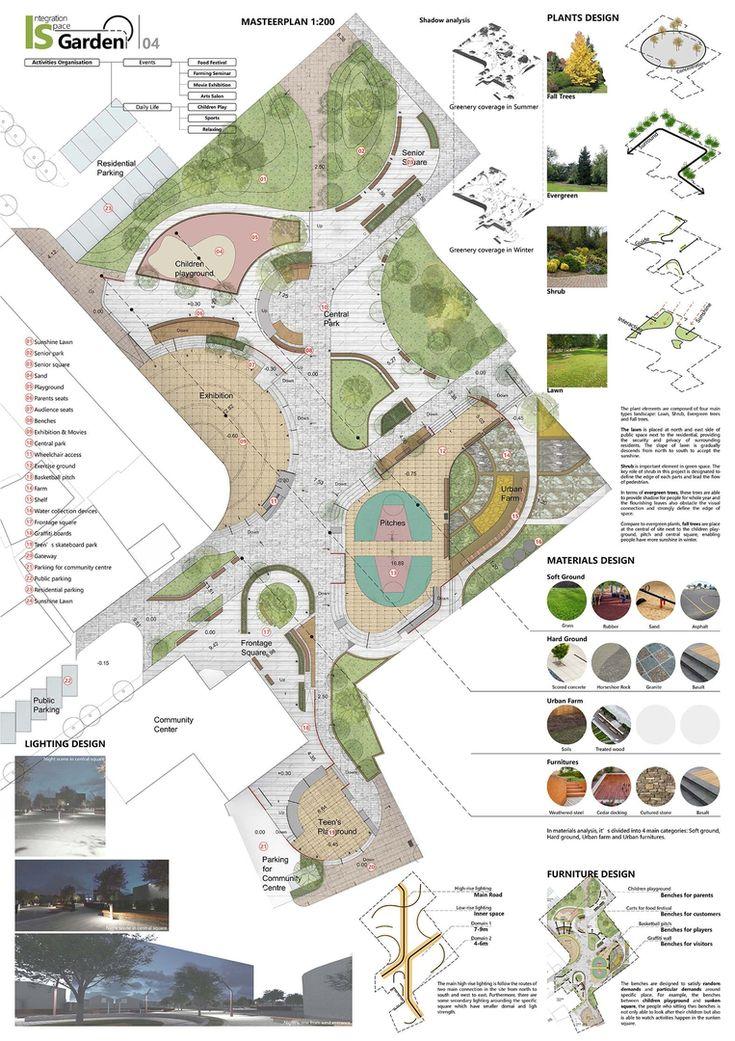 25 melhores ideias sobre paisagismo no pinterest quintal paisagismo paisagismo do quintal da - Plan studio studio m ...