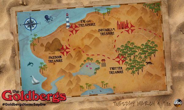 Treasure Map Illustration on Behance