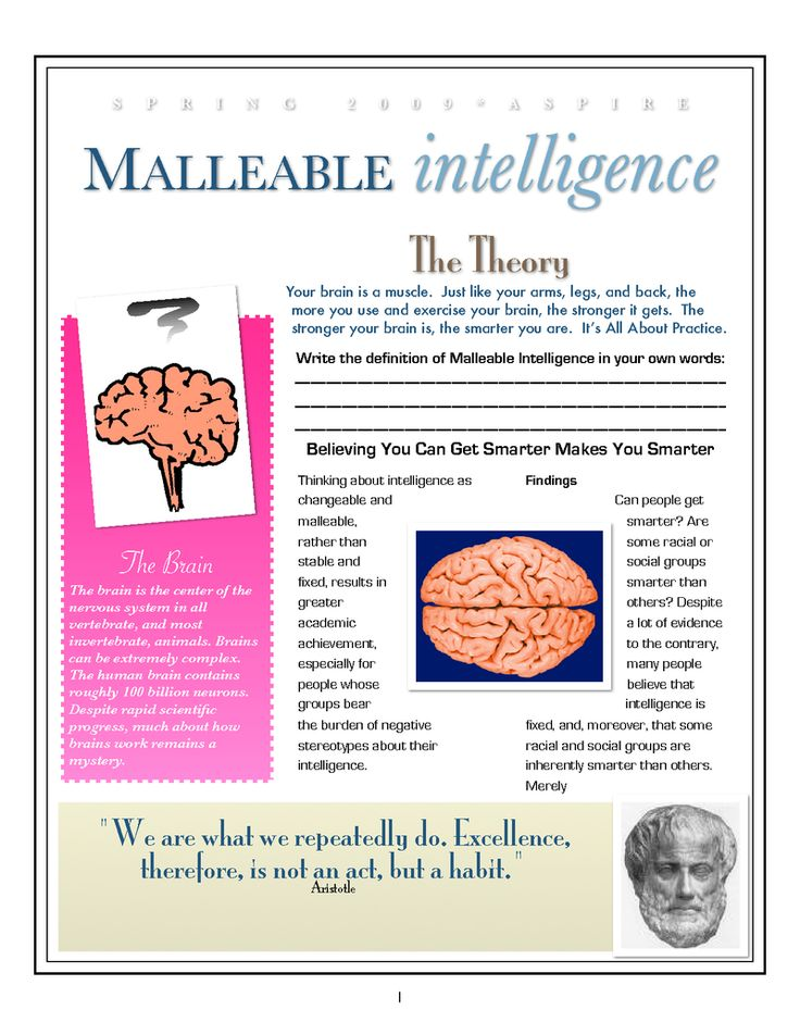 Page 1 - Malleable_Intelligence_and_Stereotype_Threat.pdf