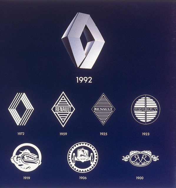 History of Renault's logo