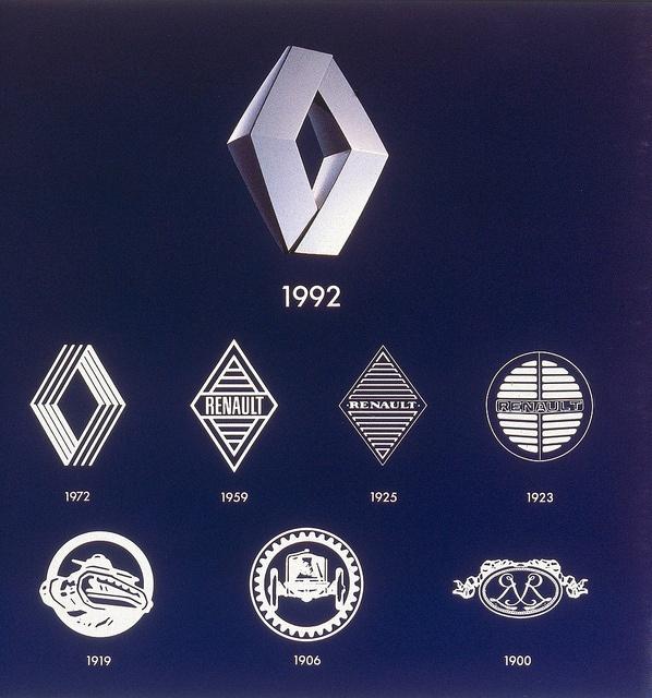 Historique des logos du constructeur  de voitures français Renault