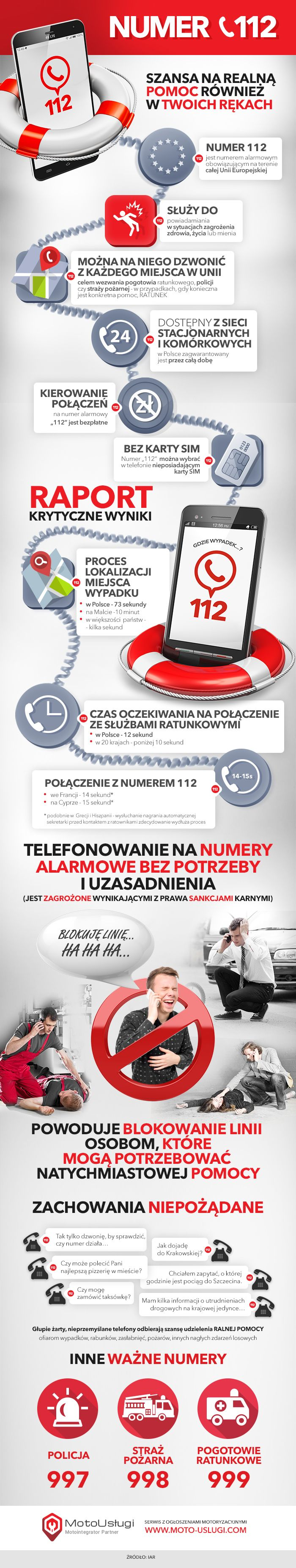 Numer alarmowy 112. Infografika