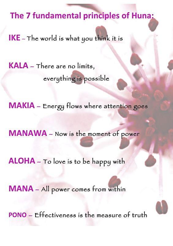 Hawaiian spirituality: Huna