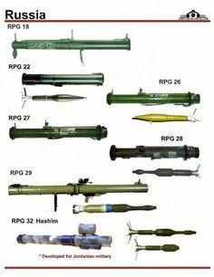 RPG-32 - Buscar con Google