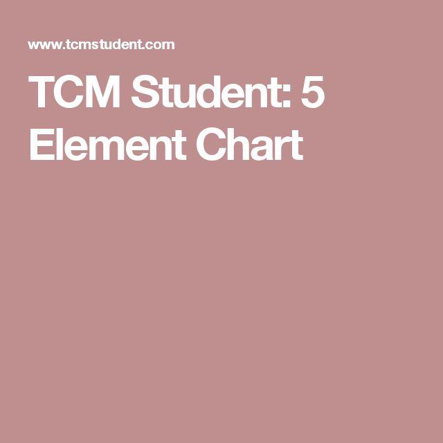 TCM Student: 5 Element Chart
