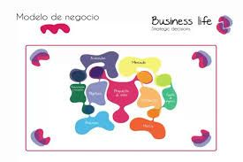 business life - Buscar con Google
