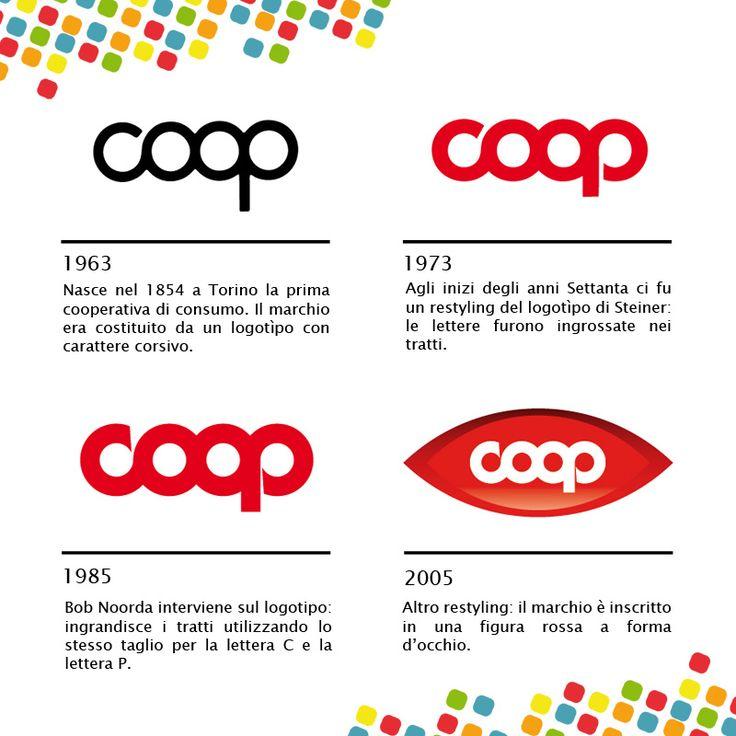 Da molti anni è la più grande catena italiana nel mercato della distribuzione di prodotti di largo consumo. Non è un'impresa come le altre ma è qualcosa di molto speciale....oggi a #STORIEloghiPX parliamo di…#coop #daibisogniallasolidarietà