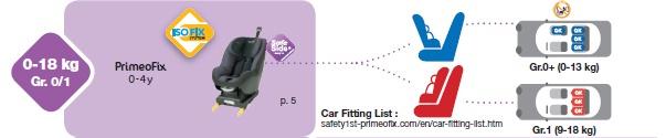 Silla de auto Safety 1st para grupos 0/1 con sistema Isofix.