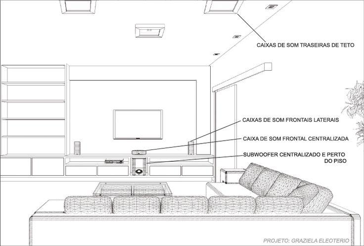 Decor Salteado - Blog de Decoração e Arquitetura : Home theaters - veja modelos e dicas técnicas de como montar um cinema em casa!
