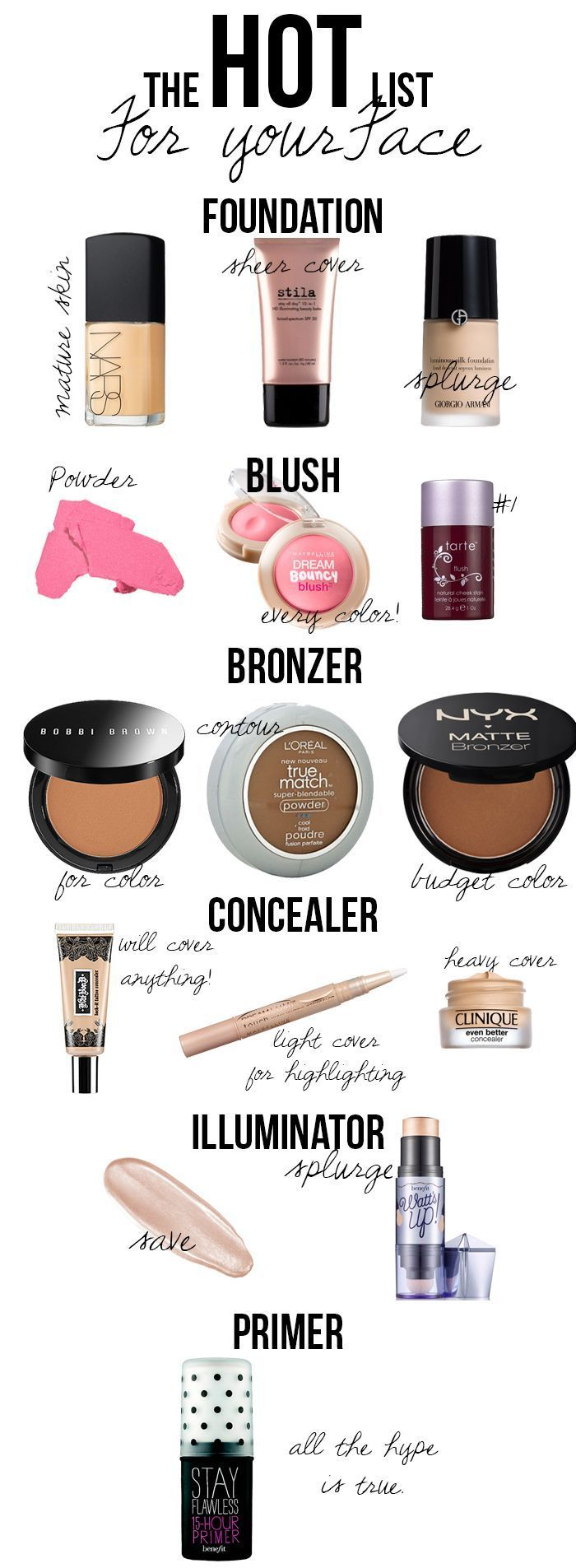 the best products according to a makeup artist. Wish I