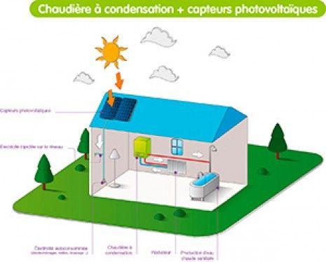 Chaudière à condensation & Kit Photovoltaïque | GrDF Cegibat