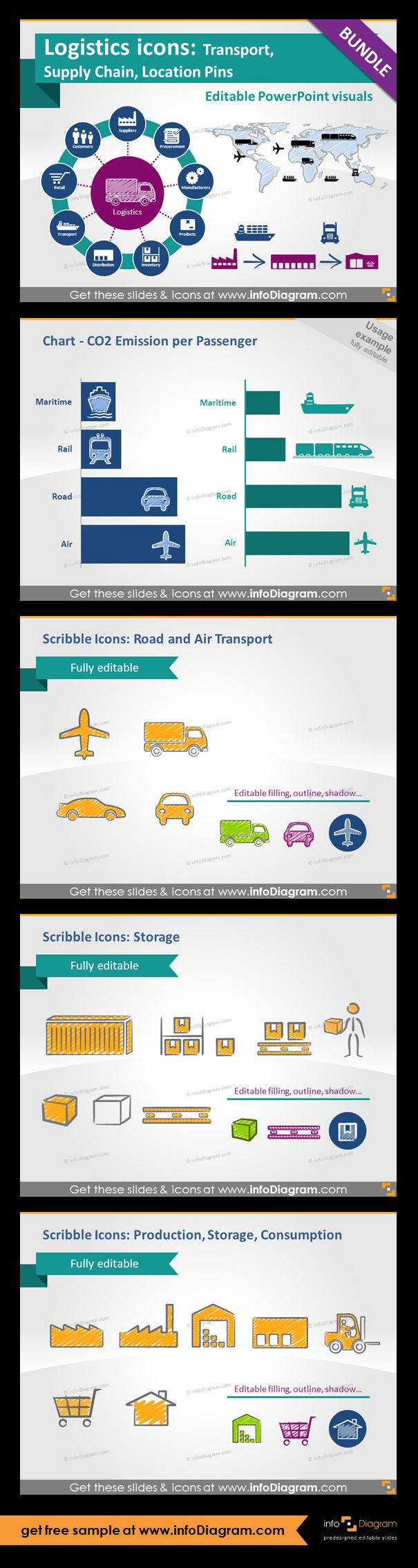 Logistics scribble graphics: road and air transport, storage (boxes and palettes), production, storage and consumption symbols. CO2 emission per passenger chart example.