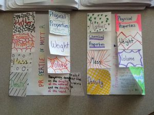 Properties of Matter Foldable: The seven properties of matter: physical properties, chemical properties, weight, mass, volume, density, and bouyancy