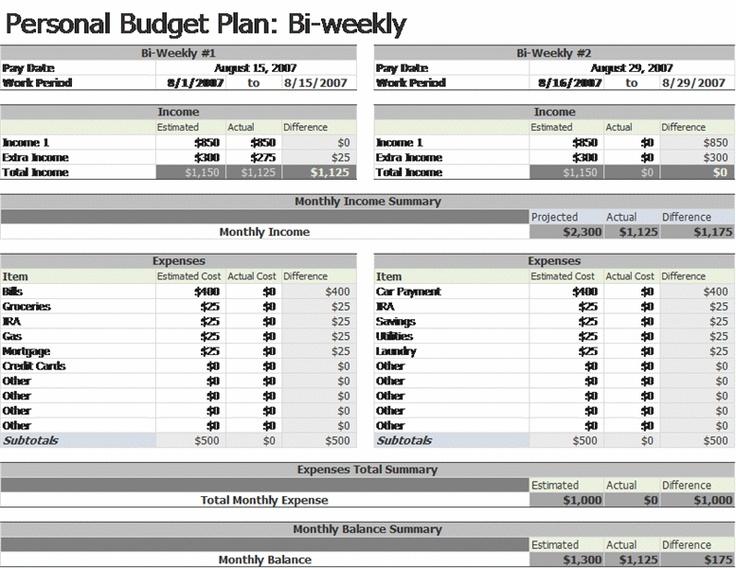 Bi-weekly Budget - Templates - Office.com