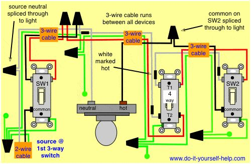 65 Best Electrical Wiring Images On Pinterest