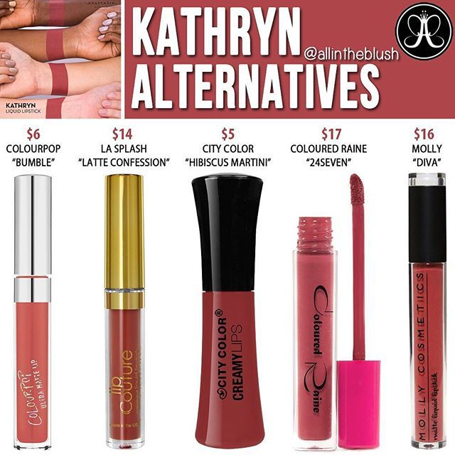 The highly requested #Kathryn Lipstick Alternatives are here