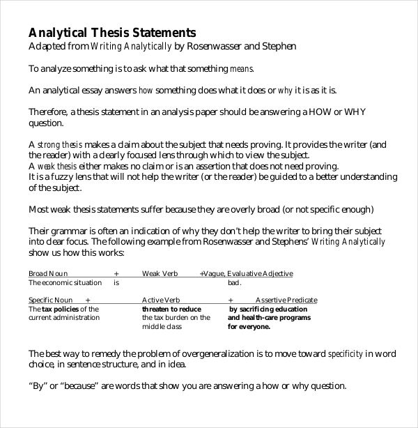 Thesis Statement Template Thesis Statement Thesis Statement Examples Writing A Thesis Statement