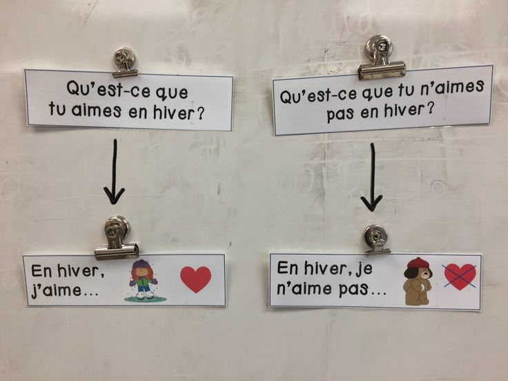 Primary French Immersion Resources: Q + A to start up conversations in FI