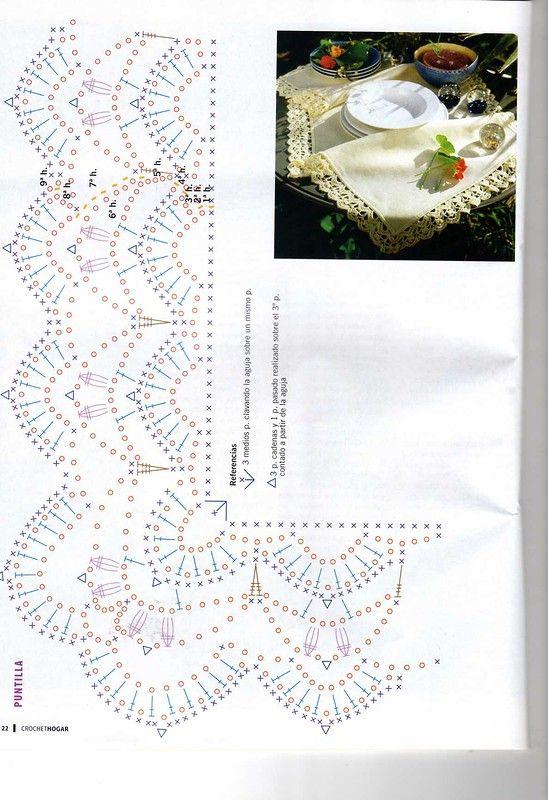 Журнал: Crochet Hogar №1 - Вяжем сети - ТВОРЧЕСТВО РУК - Каталог статей - ЛИНИИ ЖИЗНИ