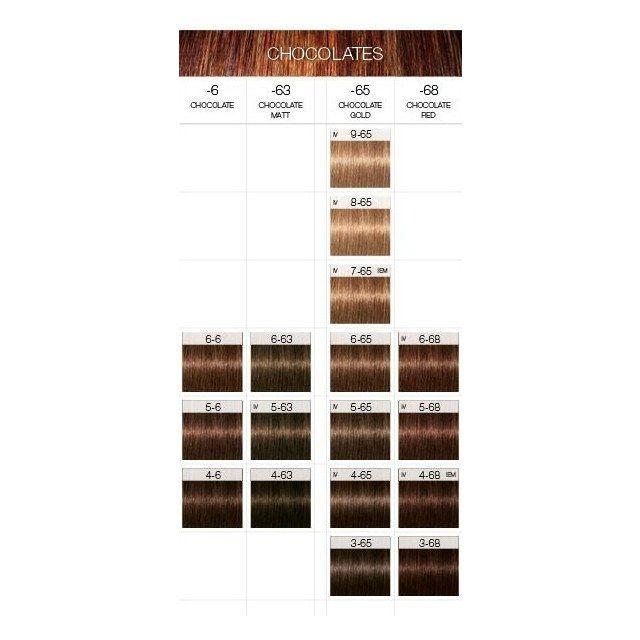 Schwarzkopf Professional Igora Royal Permanent Colour Hair